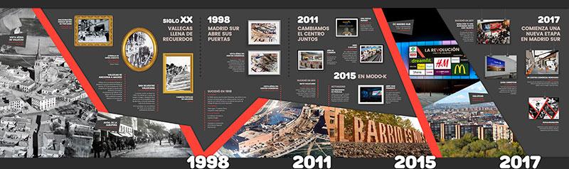 20 años en Puente de Vallecas
